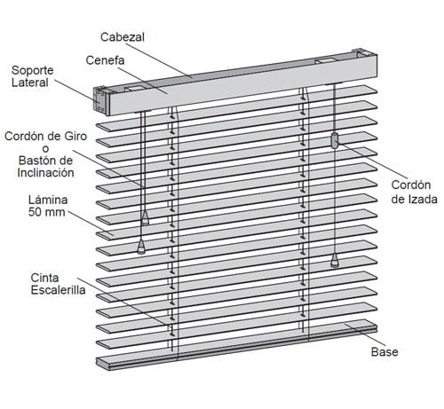 diagrama-persianas-madera