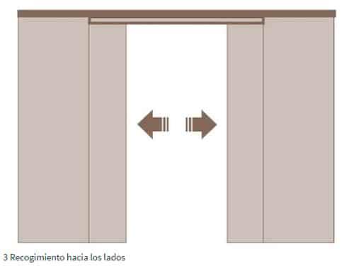 diagrama-panel-oriental